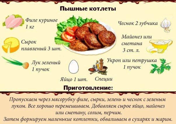 Рецепт пышных котлет пошагово