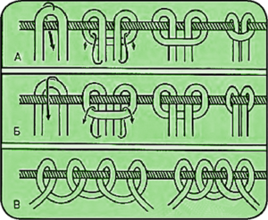 Плетение шнурков макраме