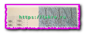 Схемы вязания спицами мастер-класс